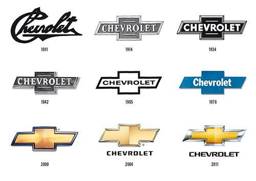 Chevrolet Çıkma Parçaları